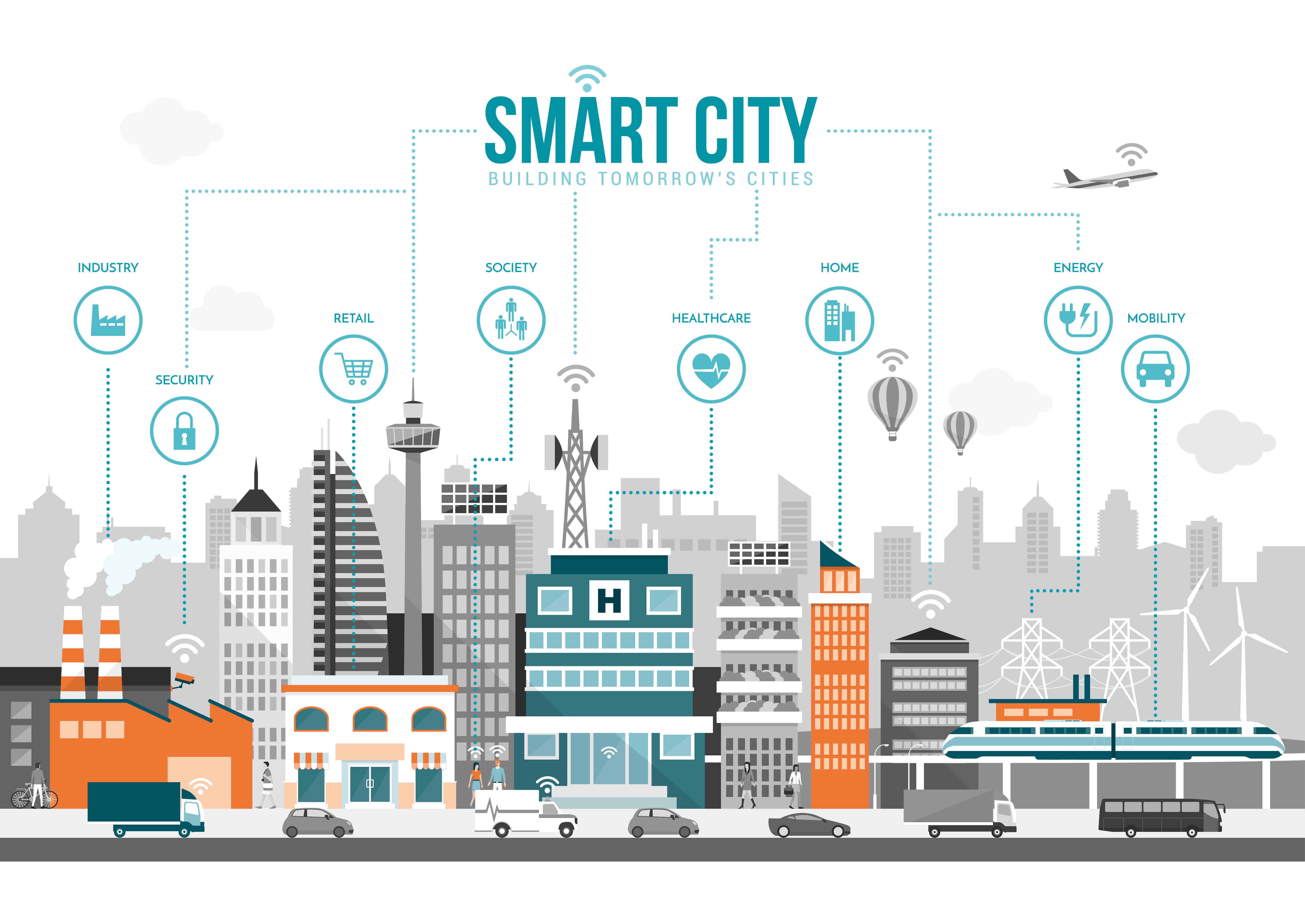 Smart City, El futuro ya está aquí